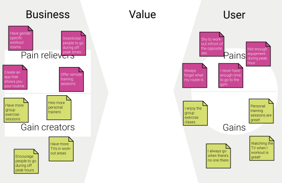 Value creation canvas - business-01