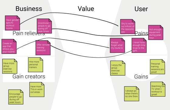 Value creation canvas - linked 1-01.png