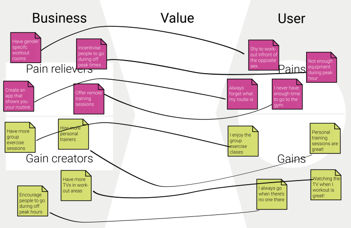Value creation canvas - linked 2-01.png