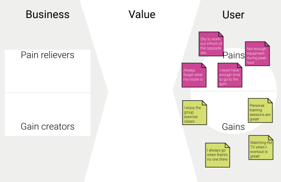 Value creation canvas - users done-01.png