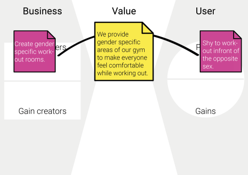 Value creation canvas - value 2-01.png